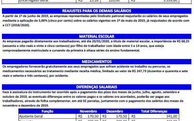 TABELA SALARIAL 2019/2020 – MÁRMORES E GRANITOS X SIMAGRAN