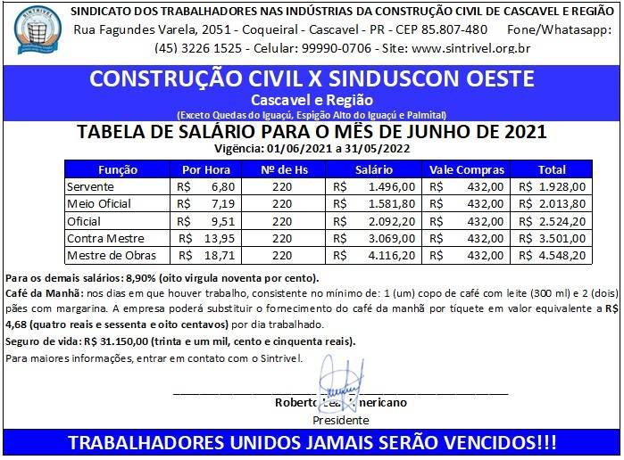 TABELA SALARIAL 2021/2022 – CONSTRUÇÃO CIVIL X SINDUSCON OESTE