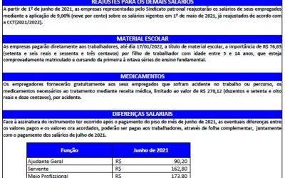 TABELA SALARIAL 2021/2022 – MÁRMORES E GRANITOS X SIMAGRAN